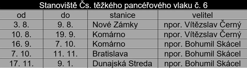 Tabulka-020