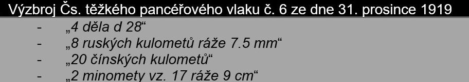 Tabulka-022