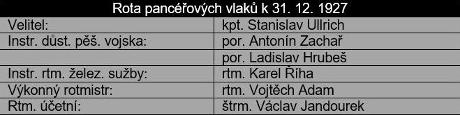 Tabulka-030