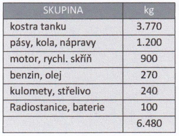 Tabulka-001